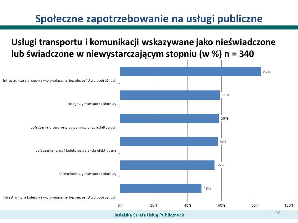Społeczne zapotrzebowanie na usługi publiczne