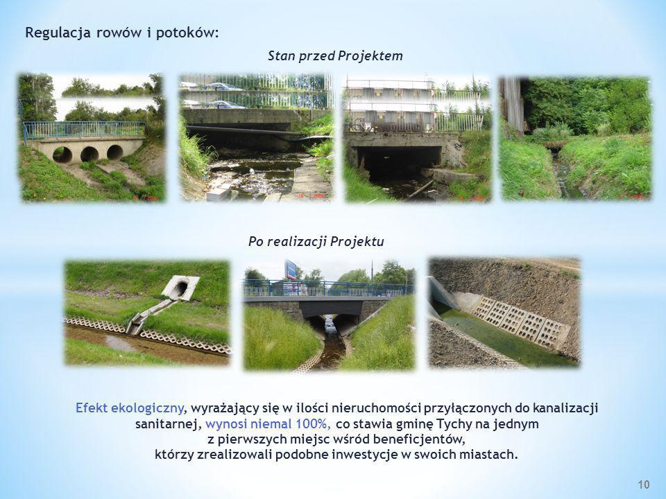 Regulacja rowów i potoków: Po realizacji Projektu
