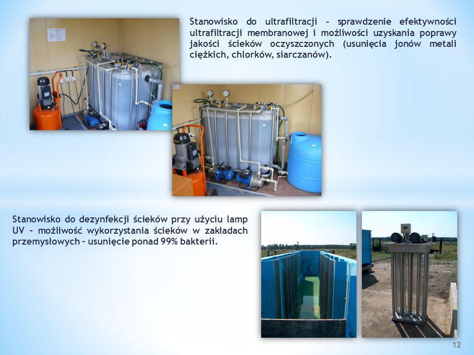 Stanowisko do ultrafiltracji - sprawdzenie efektywności ultrafiltracji membranowej i możliwości uzyskania poprawy jakości ścieków oczyszczonych (usunięcia jonów metali ciężkich, chlorków, siarczanów).