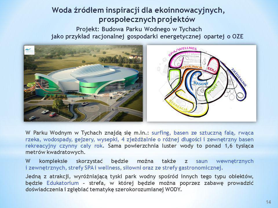 Woda źródłem inspiracji dla ekoinnowacyjnych, prospołecznych projektów