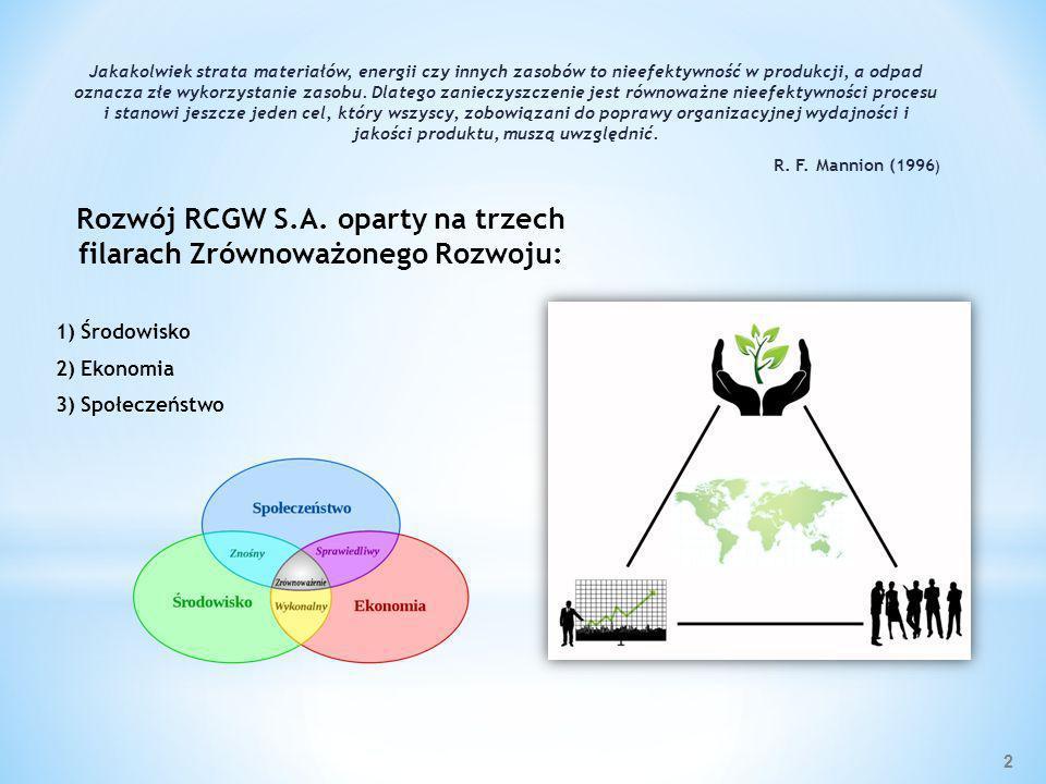 Rozwój RCGW S.A. oparty na trzech filarach Zrównoważonego Rozwoju: