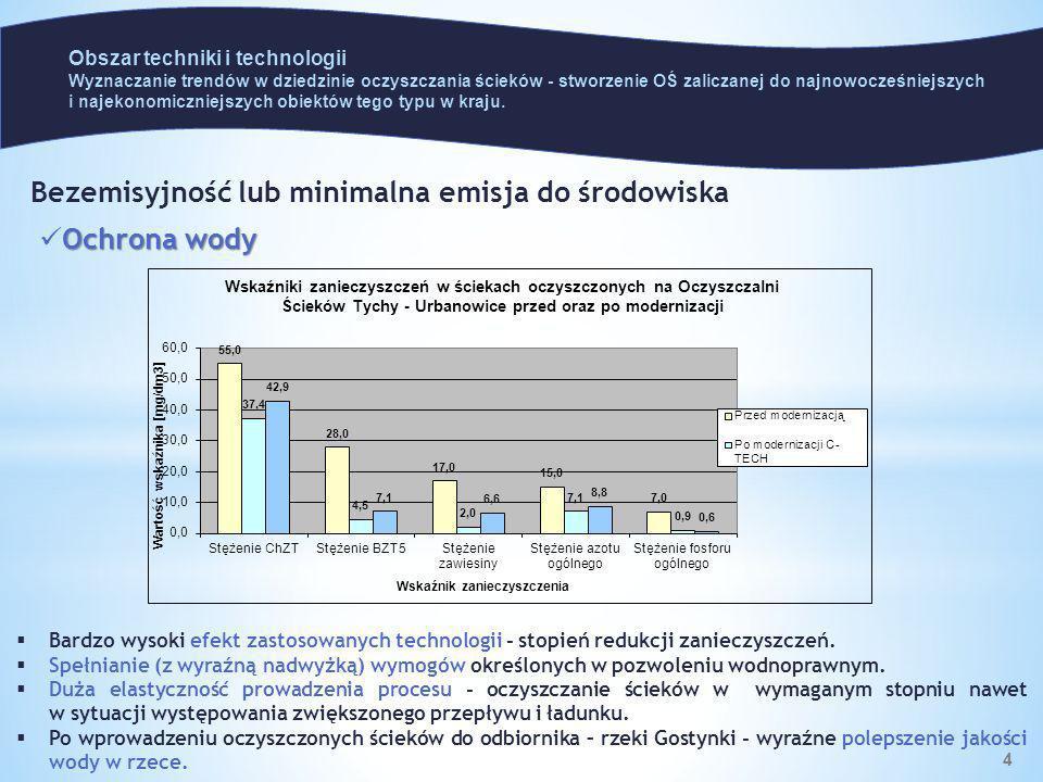 Bezemisyjność lub minimalna emisja do środowiska Ochrona wody