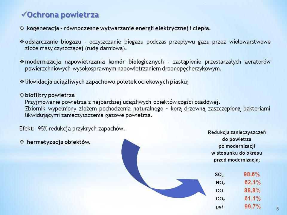 Redukcja zanieczyszczeń