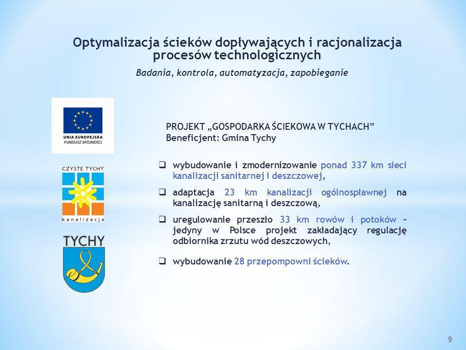 Optymalizacja ścieków dopływających i racjonalizacja procesów technologicznych