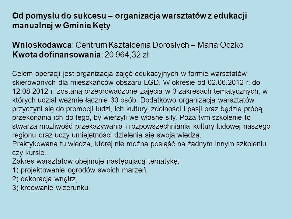Wnioskodawca: Centrum Kształcenia Dorosłych – Maria Oczko