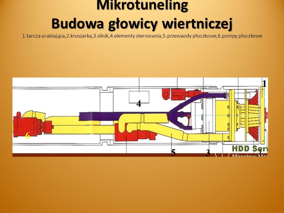 Mikrotuneling Budowa głowicy wiertniczej 1. tarcza urabiająca,2