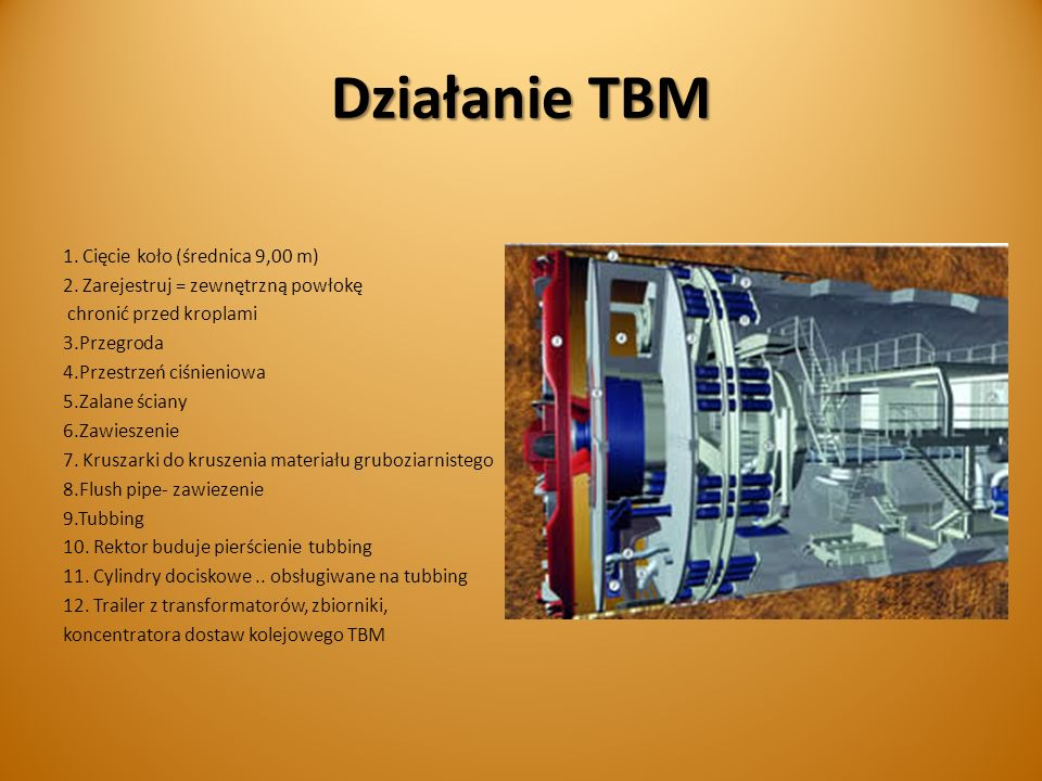 Działanie TBM 1. Cięcie koło (średnica 9,00 m)