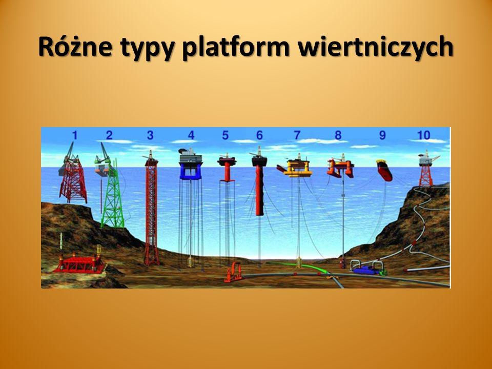 Różne typy platform wiertniczych