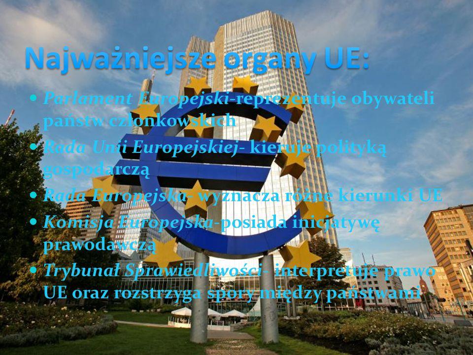 Najważniejsze organy UE: