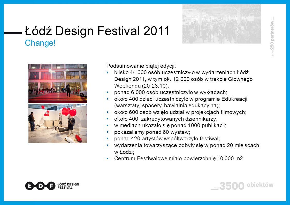 Łódź Design Festival 2011 Change! Podsumowanie piątej edycji: