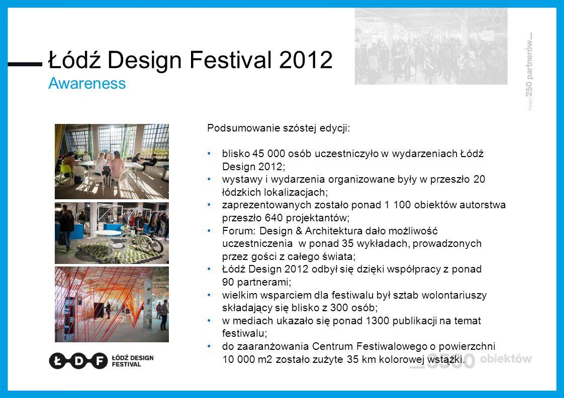 Łódź Design Festival 2012 Awareness Podsumowanie szóstej edycji: