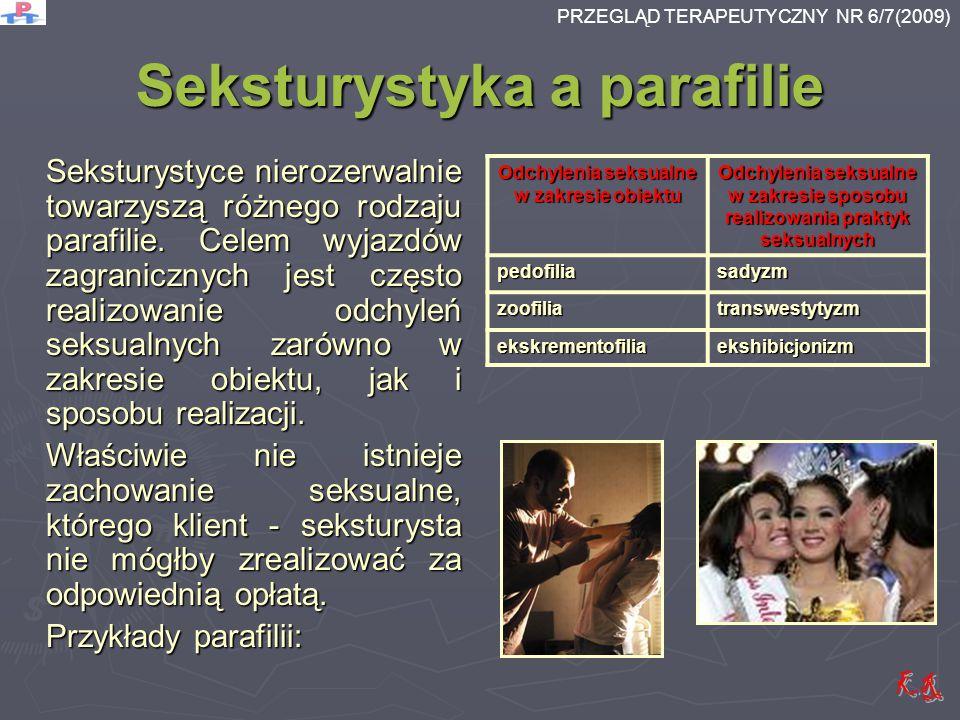 Seksturystyka a parafilie
