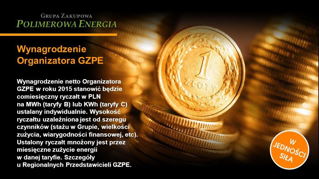 Wynagrodzenie Organizatora GZPE