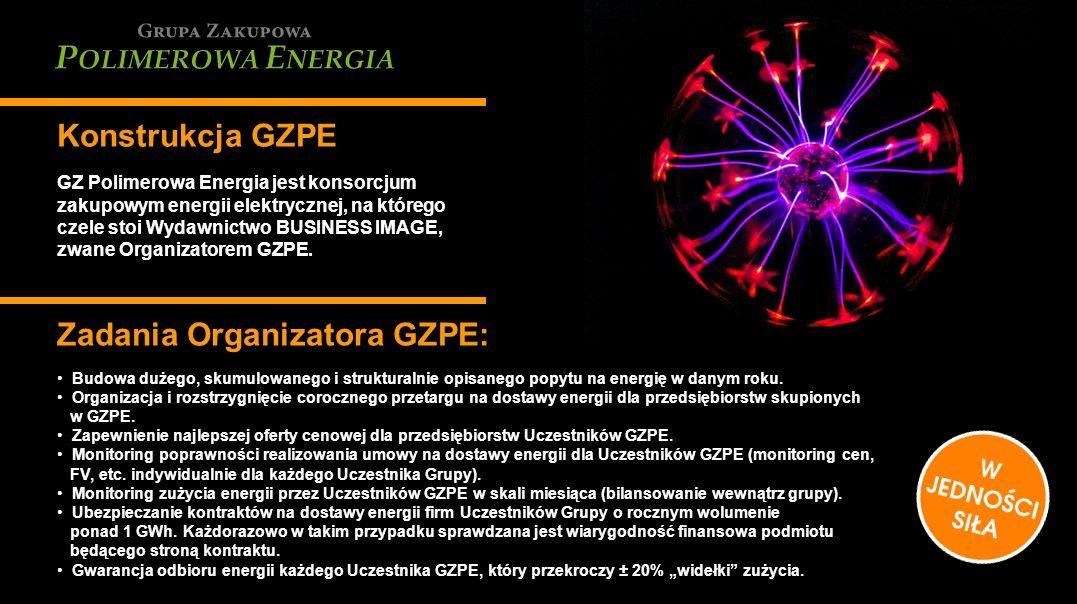 Zadania Organizatora GZPE: