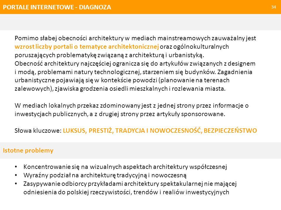 PORTALE INTERNETOWE - DIAGNOZA