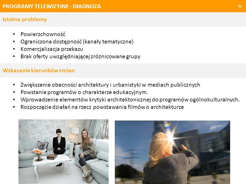 PROGRAMY TELEWIZYJNE - DIAGNOZA