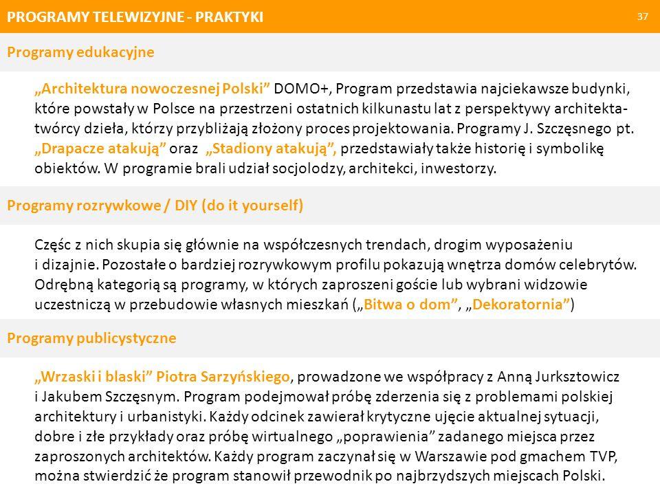 PROGRAMY TELEWIZYJNE - PRAKTYKI
