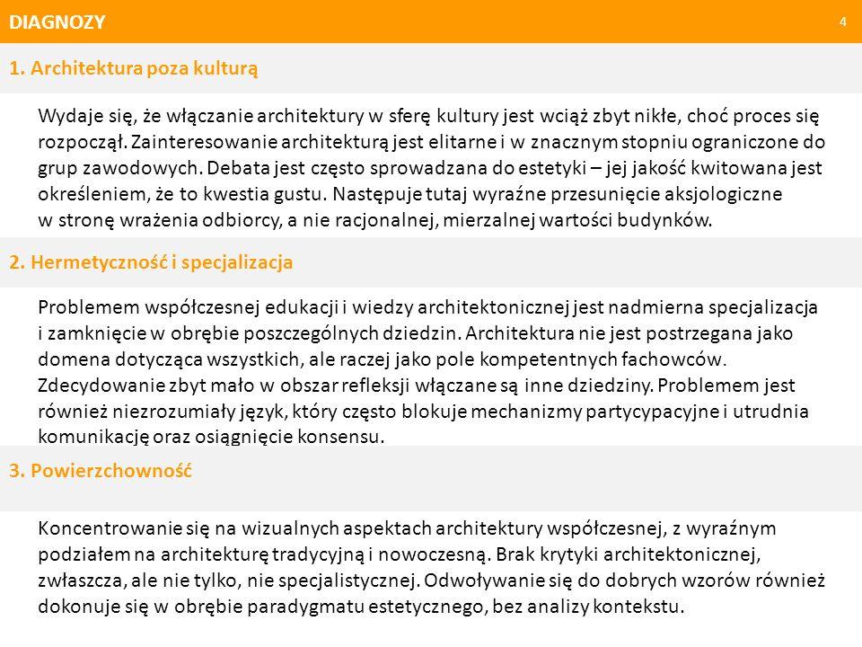 DIAGNOZY 1. Architektura poza kulturą.
