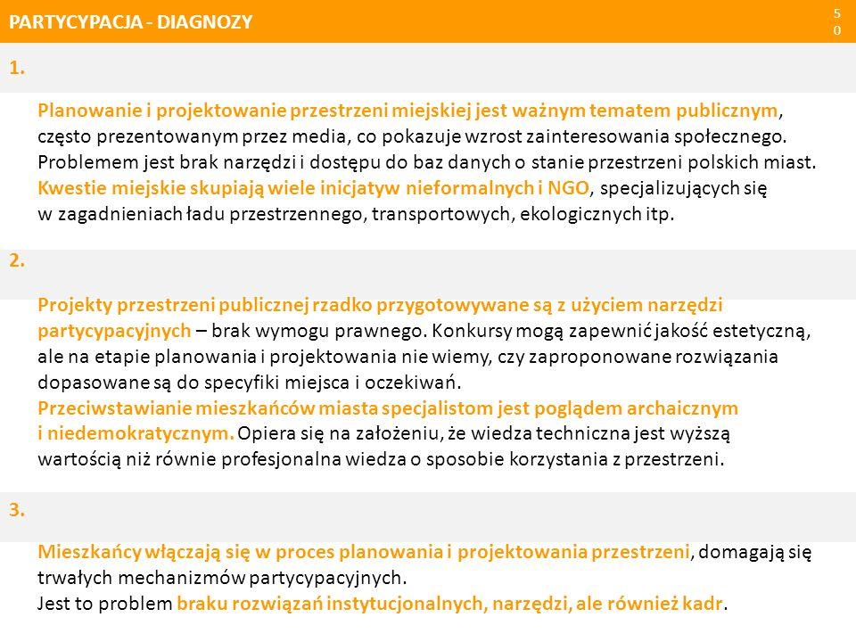PARTYCYPACJA - DIAGNOZY