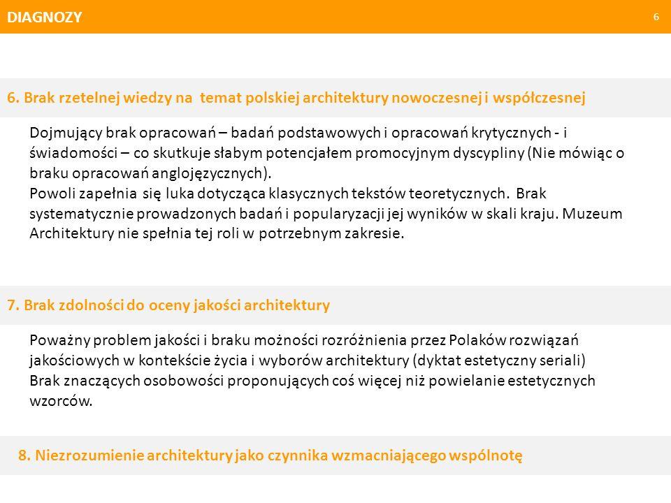 DIAGNOZY 6. Brak rzetelnej wiedzy na temat polskiej architektury nowoczesnej i współczesnej.