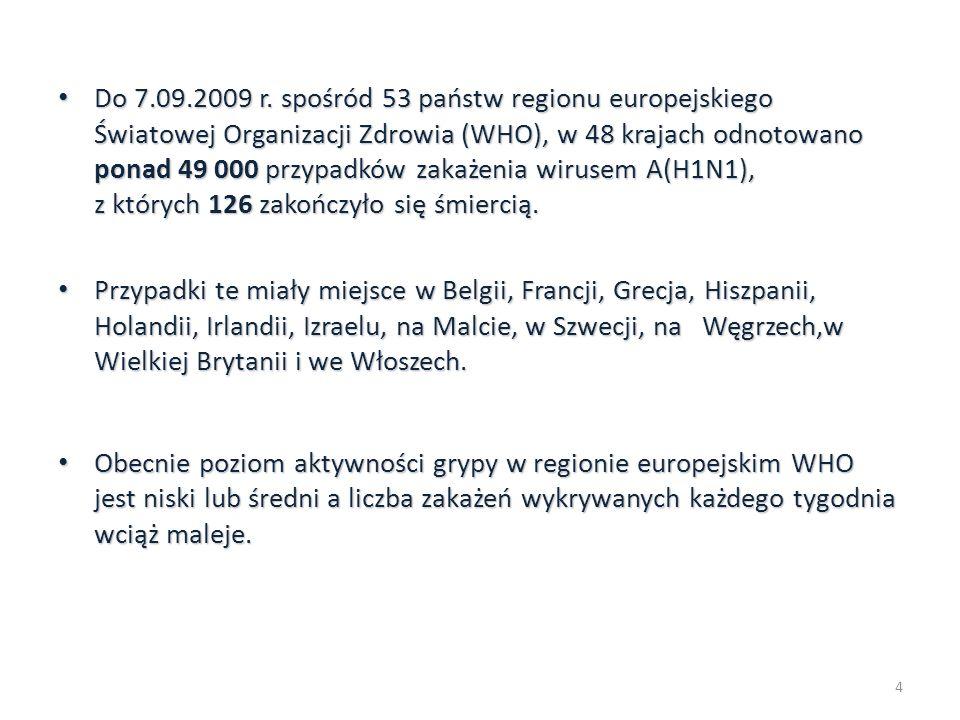 Do 7.09.2009 r. spośród 53 państw regionu europejskiego Światowej Organizacji Zdrowia (WHO), w 48 krajach odnotowano ponad 49 000 przypadków zakażenia wirusem A(H1N1), z których 126 zakończyło się śmiercią.