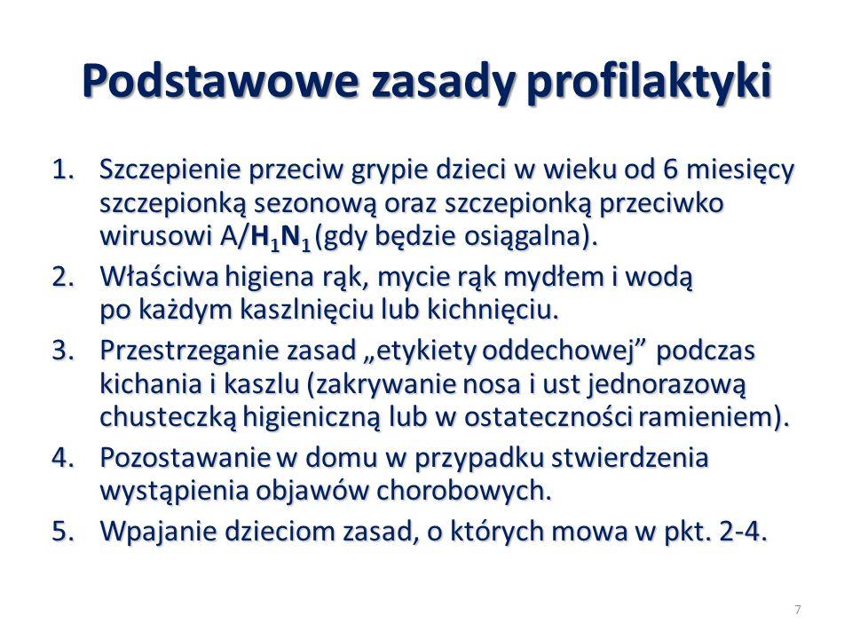 Podstawowe zasady profilaktyki