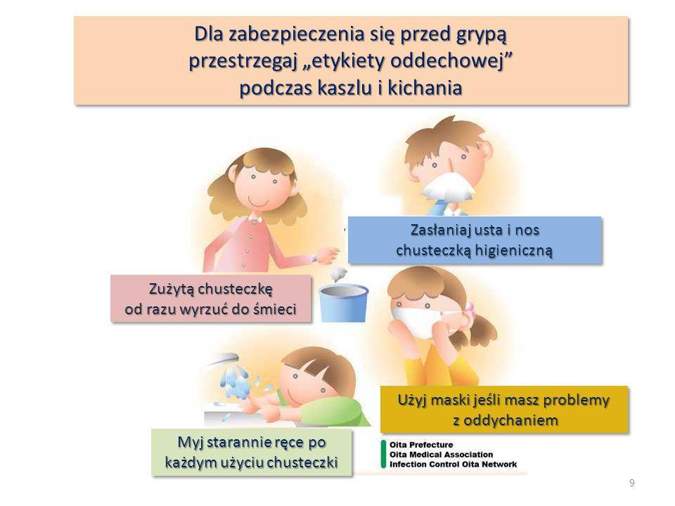 Dla zabezpieczenia się przed grypą