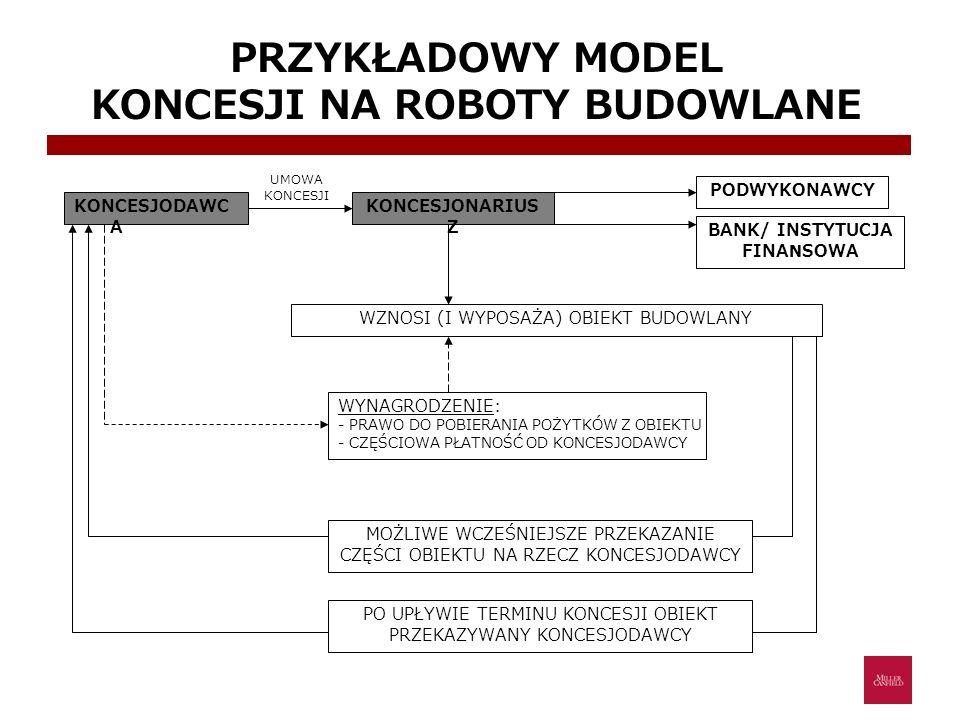 KONCESJI NA ROBOTY BUDOWLANE BANK/ INSTYTUCJA FINANSOWA