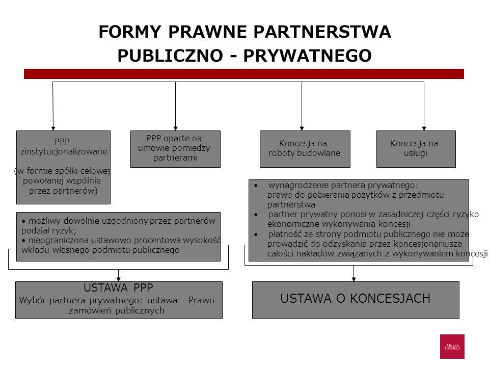 FORMY PRAWNE PARTNERSTWA PUBLICZNO - PRYWATNEGO