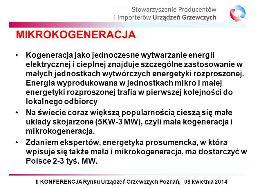 II KONFERENCJA Rynku Urządzeń Grzewczych Poznań, 08 kwietnia 2014