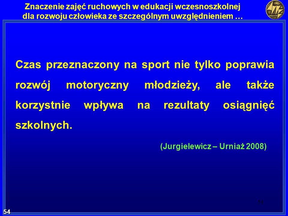 (Jurgielewicz – Urniaż 2008)