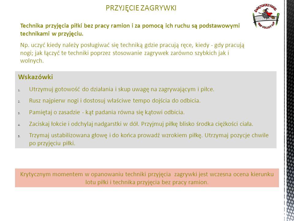 PRZYJĘCIE ZAGRYWKI Wskazówki