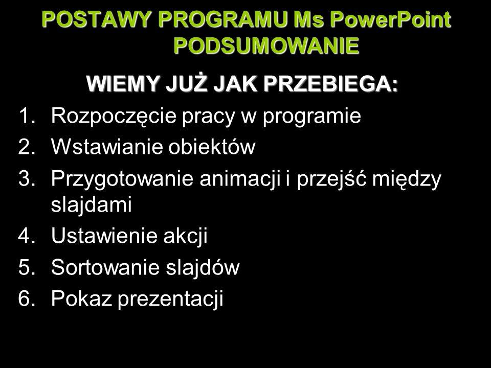 POSTAWY PROGRAMU Ms PowerPoint PODSUMOWANIE