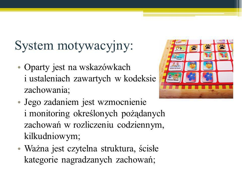 System motywacyjny: Oparty jest na wskazówkach i ustaleniach zawartych w kodeksie zachowania;