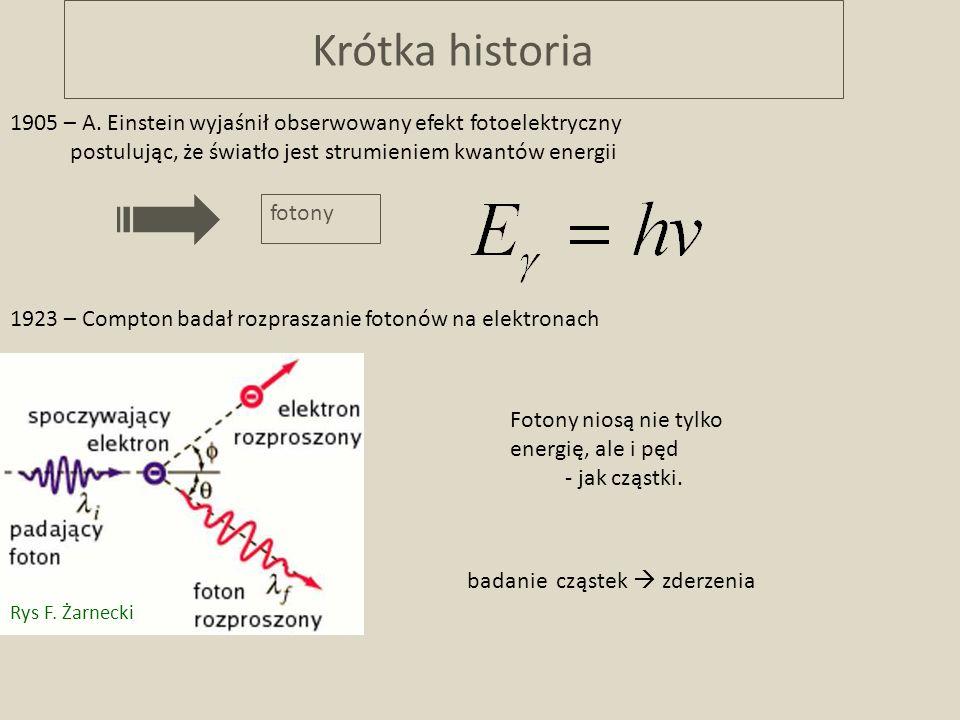 Krótka historia 1905 – A. Einstein wyjaśnił obserwowany efekt fotoelektryczny. postulując, że światło jest strumieniem kwantów energii.