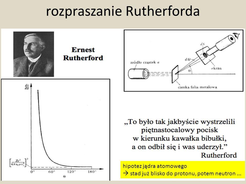 rozpraszanie Rutherforda