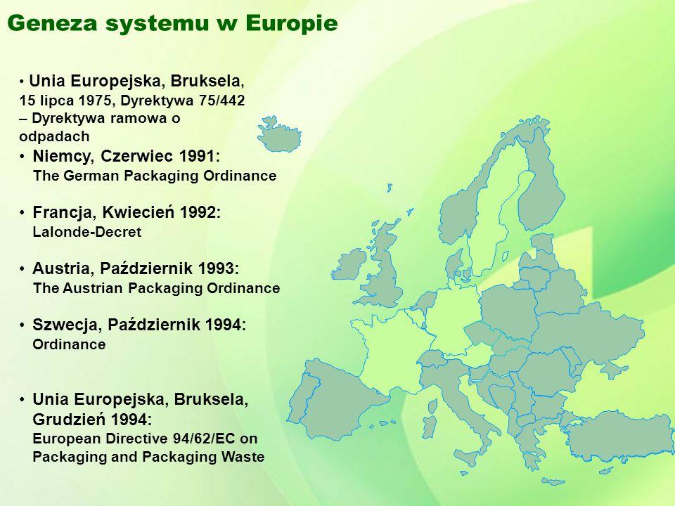 Geneza systemu w Europie