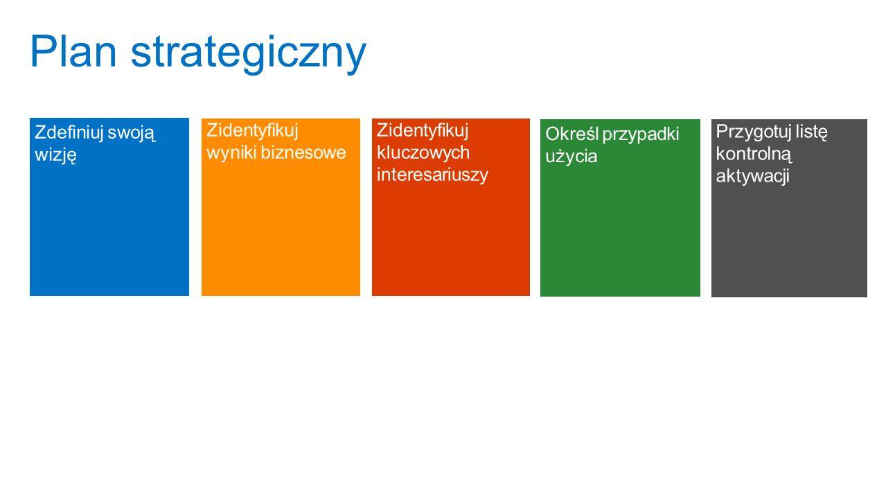 Plan strategiczny Program Zdefiniuj swoją wizję