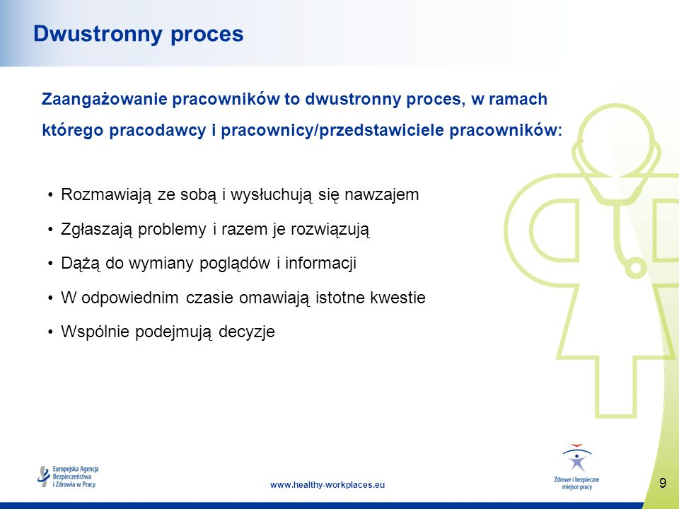 Dwustronny proces Zaangażowanie pracowników to dwustronny proces, w ramach którego pracodawcy i pracownicy/przedstawiciele pracowników: