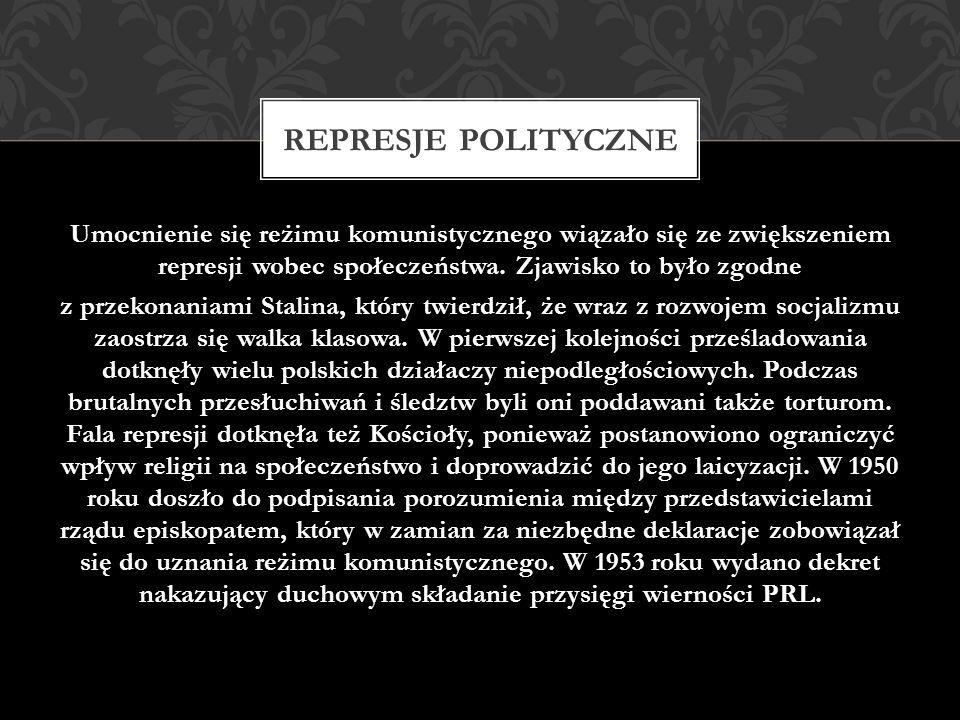 Represje polityczne