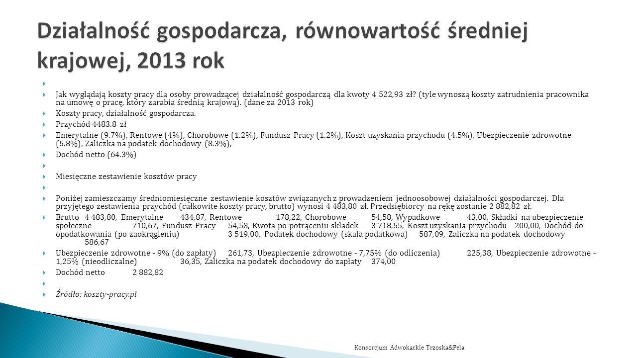 Działalność gospodarcza, równowartość średniej krajowej, 2013 rok