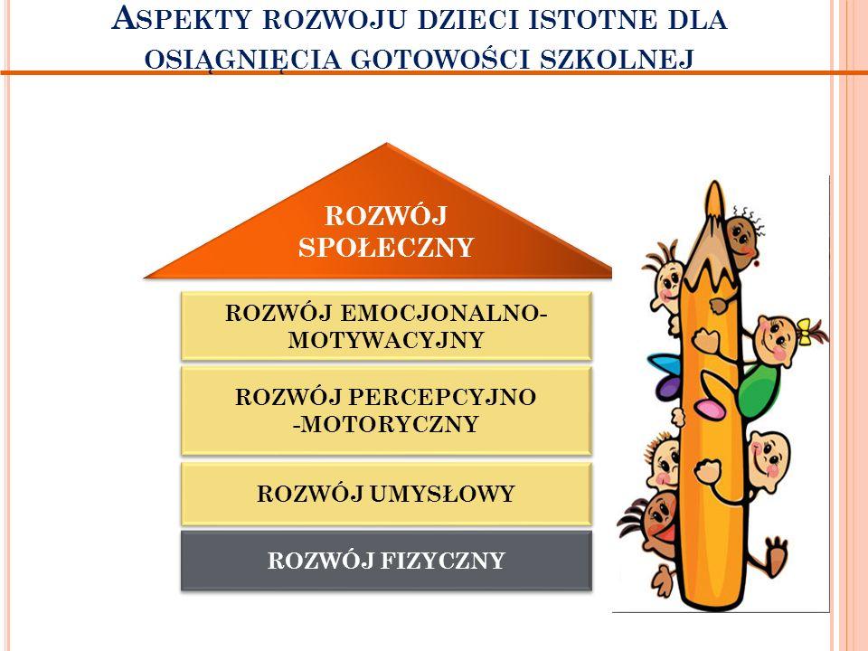 Aspekty rozwoju dzieci istotne dla osiągnięcia gotowości szkolnej