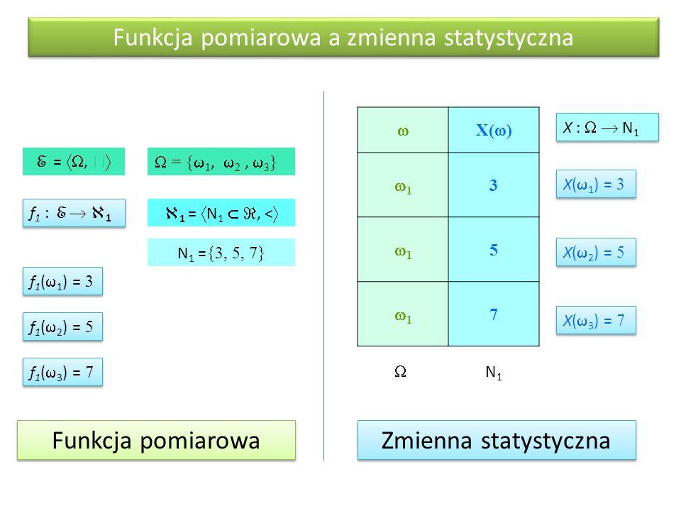 Funkcja pomiarowa a zmienna statystyczna