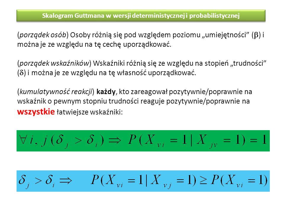 Skalogram Guttmana w wersji deterministycznej i probabilistycznej