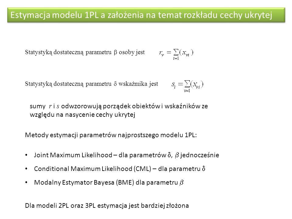 Estymacja modelu 1PL a założenia na temat rozkładu cechy ukrytej