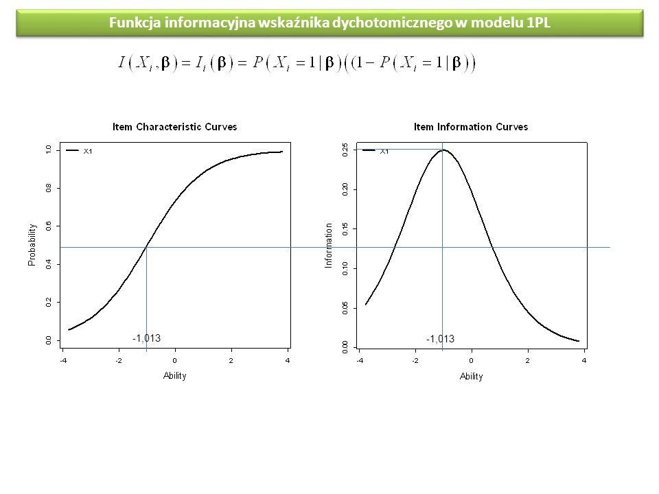 Funkcja informacyjna wskaźnika dychotomicznego w modelu 1PL