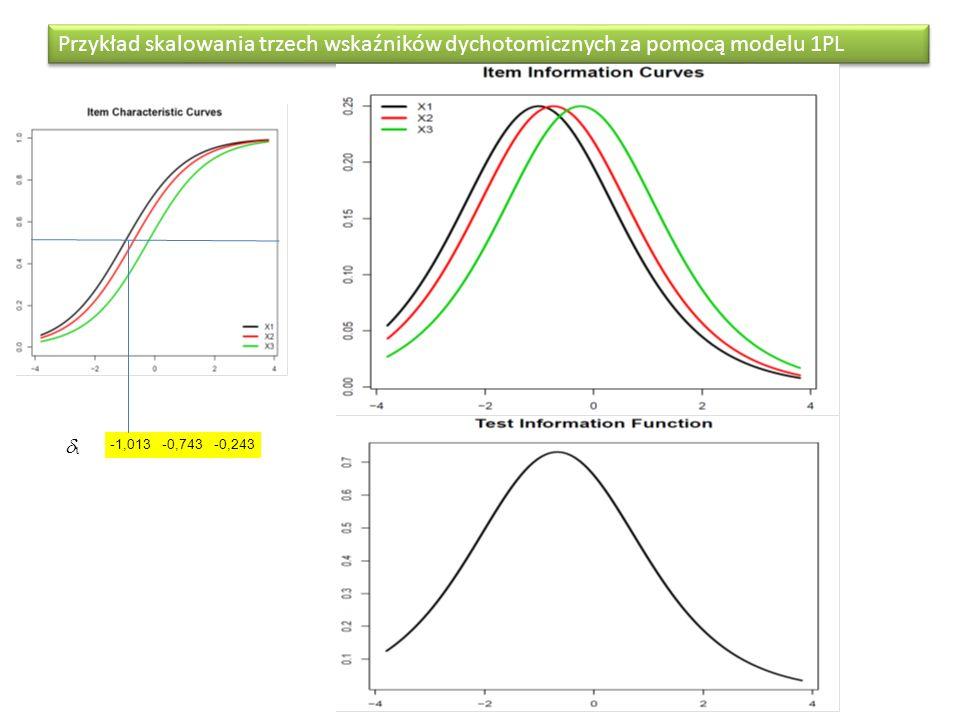 Przykład skalowania trzech wskaźników dychotomicznych za pomocą modelu 1PL
