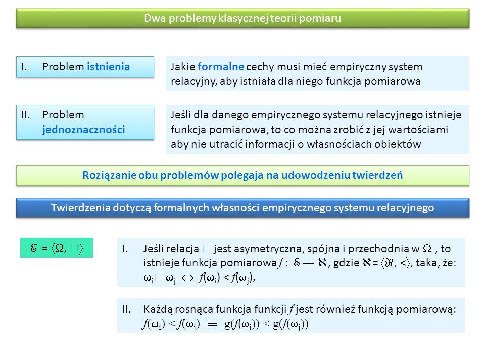 Dwa problemy klasycznej teorii pomiaru