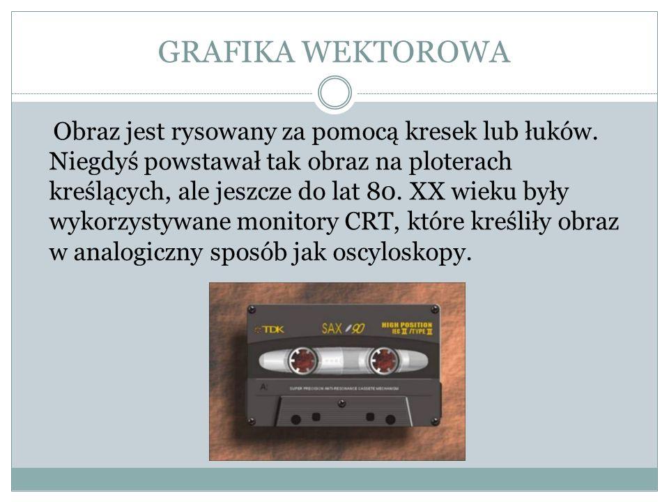 GRAFIKA WEKTOROWA