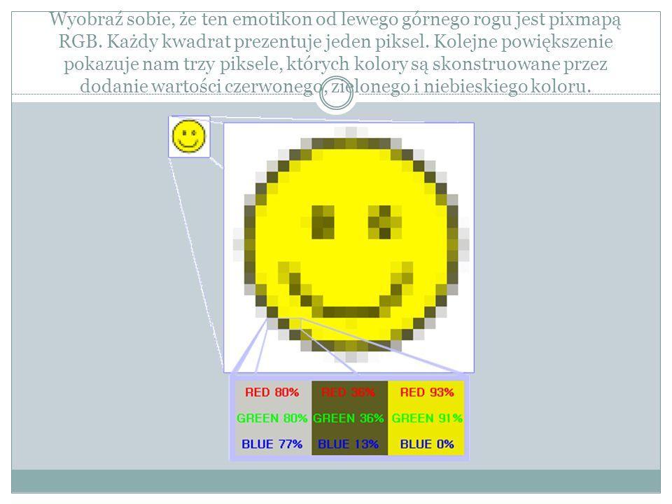 Wyobraź sobie, że ten emotikon od lewego górnego rogu jest pixmapą RGB